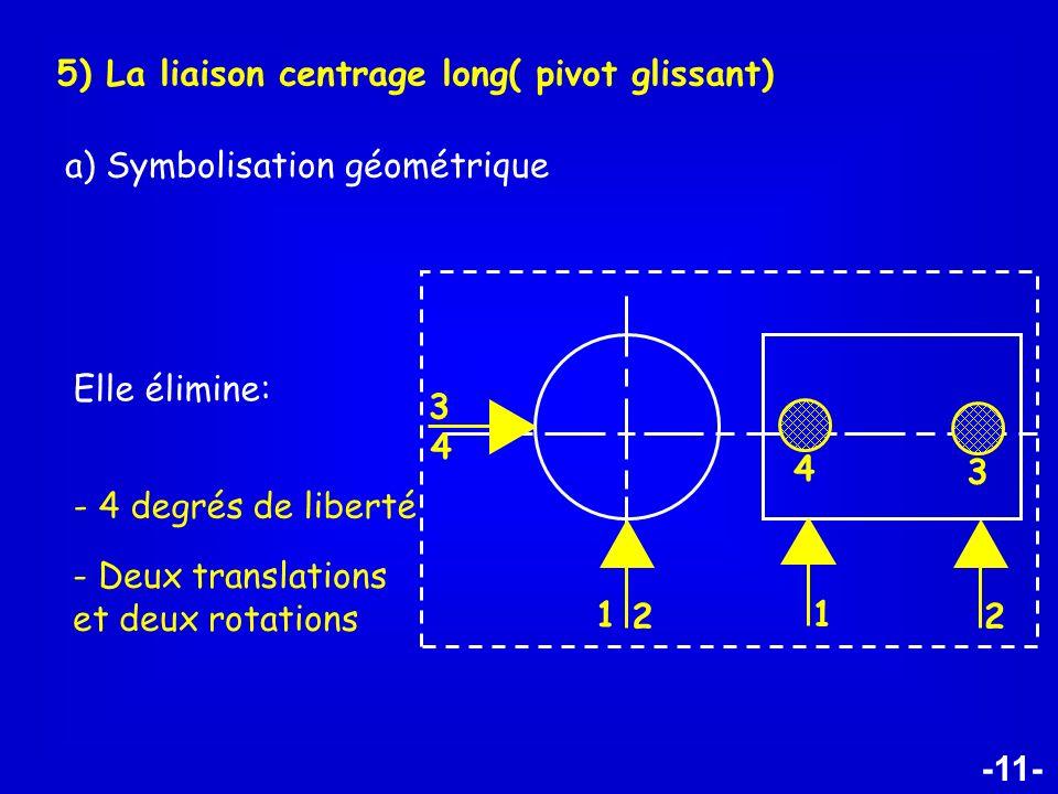 -11- 5) La liaison centrage long( pivot glissant) a) Symbolisation géométrique Elle élimine: - 4 degrés de liberté - Deux translations et deux rotatio