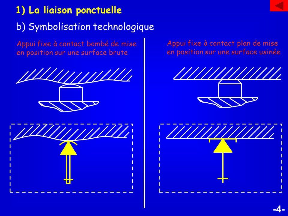 -4- 1) La liaison ponctuelle b) Symbolisation technologique Appui fixe à contact bombé de mise en position sur une surface brute Appui fixe à contact