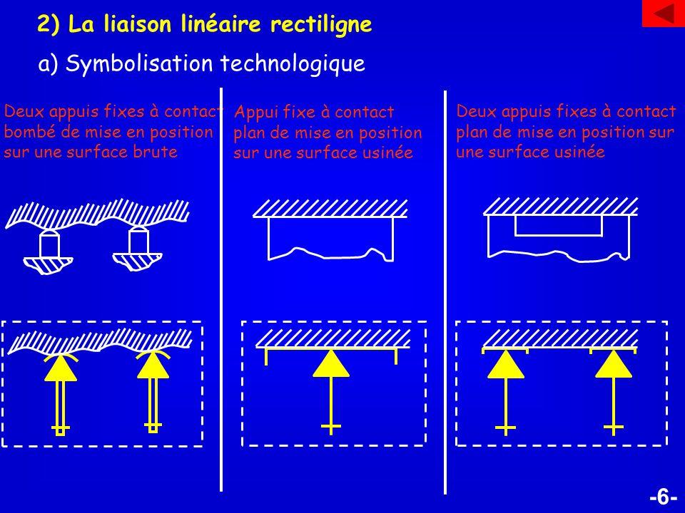 -6- 2) La liaison linéaire rectiligne a) Symbolisation technologique Deux appuis fixes à contact bombé de mise en position sur une surface brute Appui