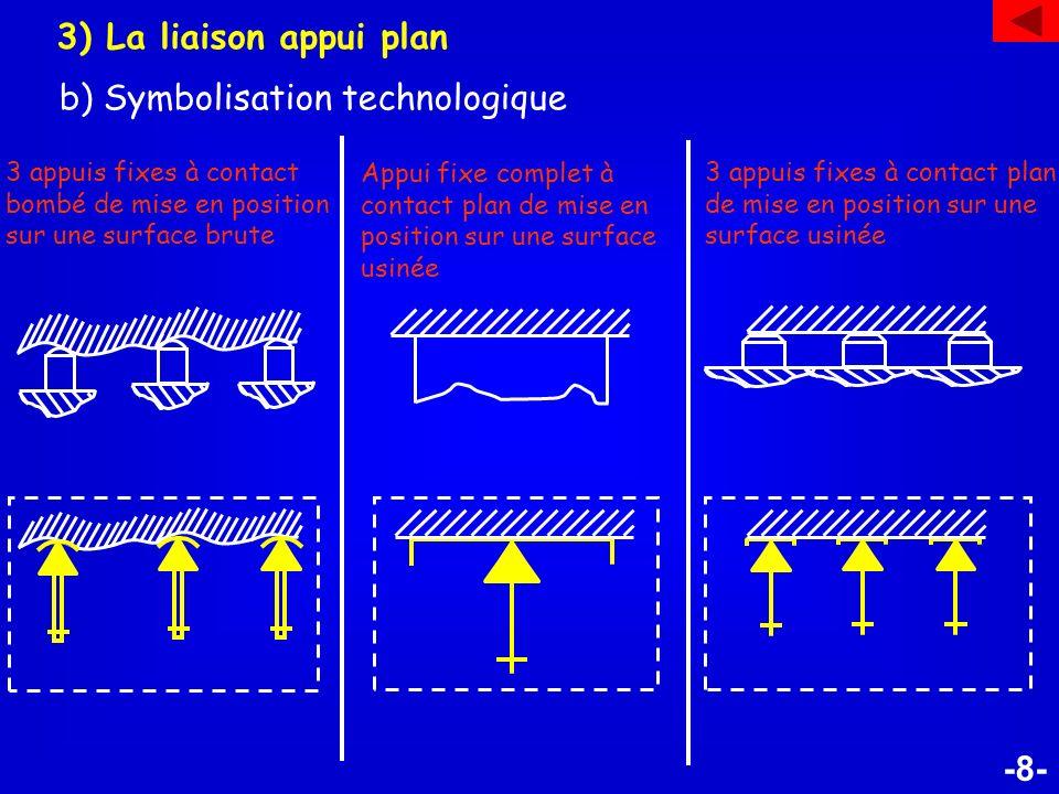 -8- 3) La liaison appui plan b) Symbolisation technologique 3 appuis fixes à contact bombé de mise en position sur une surface brute Appui fixe comple