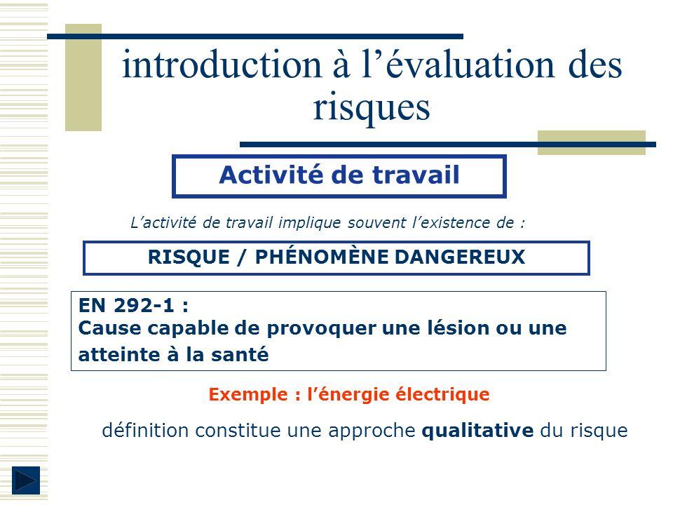 Activité de travail RISQUE / PHÉNOMÈNE DANGEREUX Lactivité de travail implique souvent lexistence de : EN 292-1 : Cause capable de provoquer une lésio