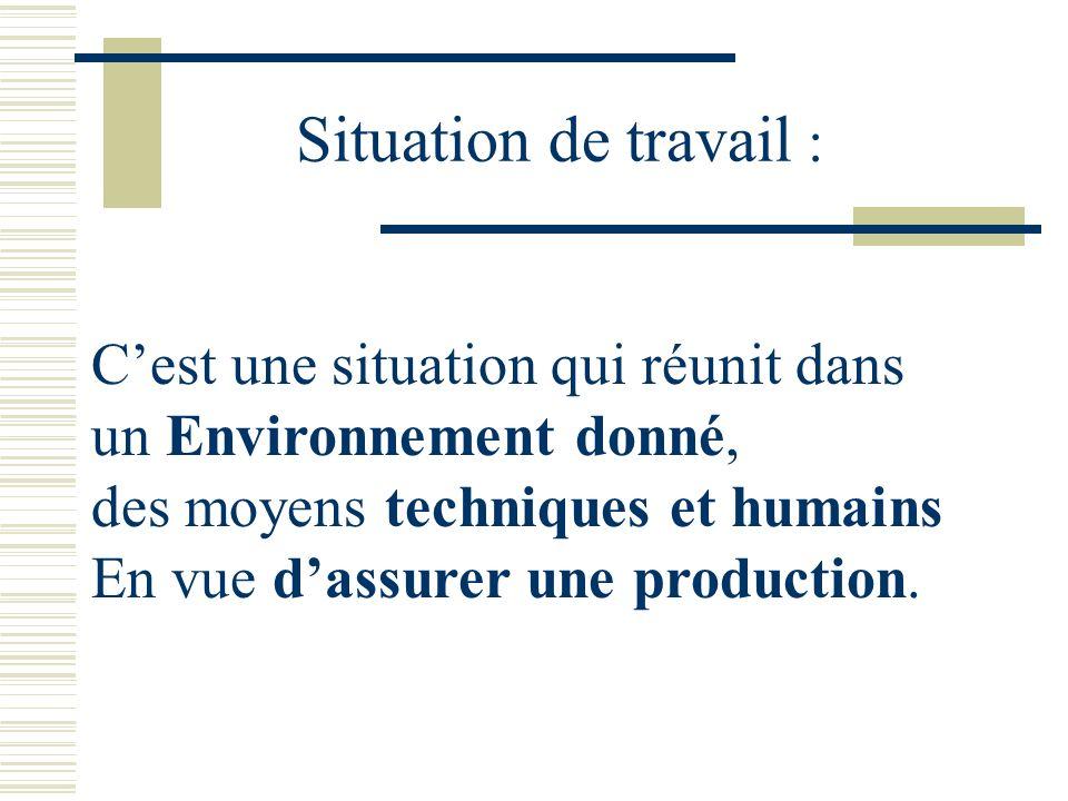 Cest une situation qui réunit dans un Environnement donné, des moyens techniques et humains En vue dassurer une production. Situation de travail :