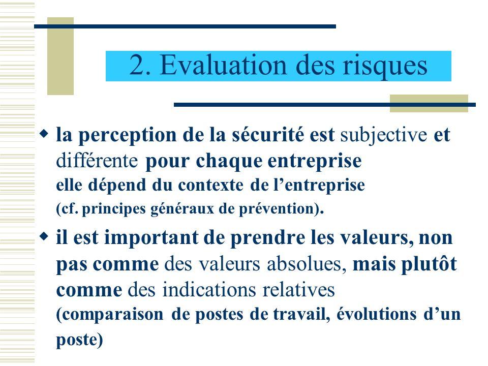 la perception de la sécurité est subjective et différente pour chaque entreprise elle dépend du contexte de lentreprise (cf. principes généraux de pré