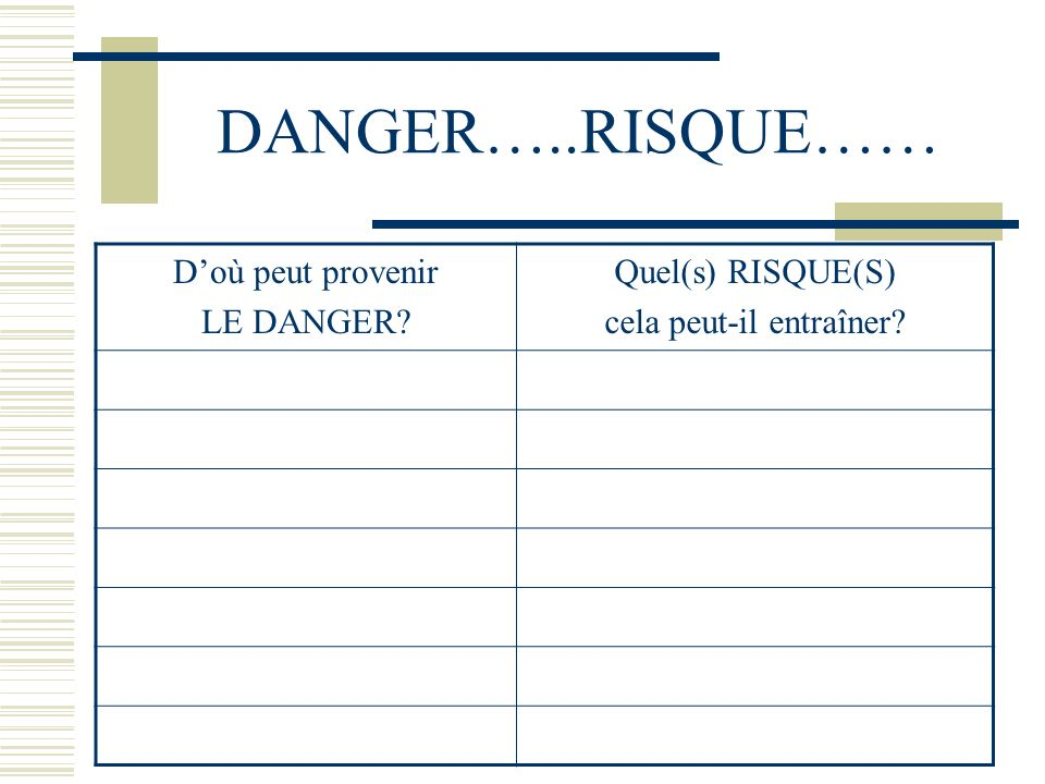 La méthode dévaluation des risques 4 ETAPES 1 - ANALYSER LA SITUATION DE TRAVAIL 2 - IDENTIFIER LES DANGERS 3 – ESTIMER LE RISQUE 4 – PROPOSER DES MESURES DE PREVENTION