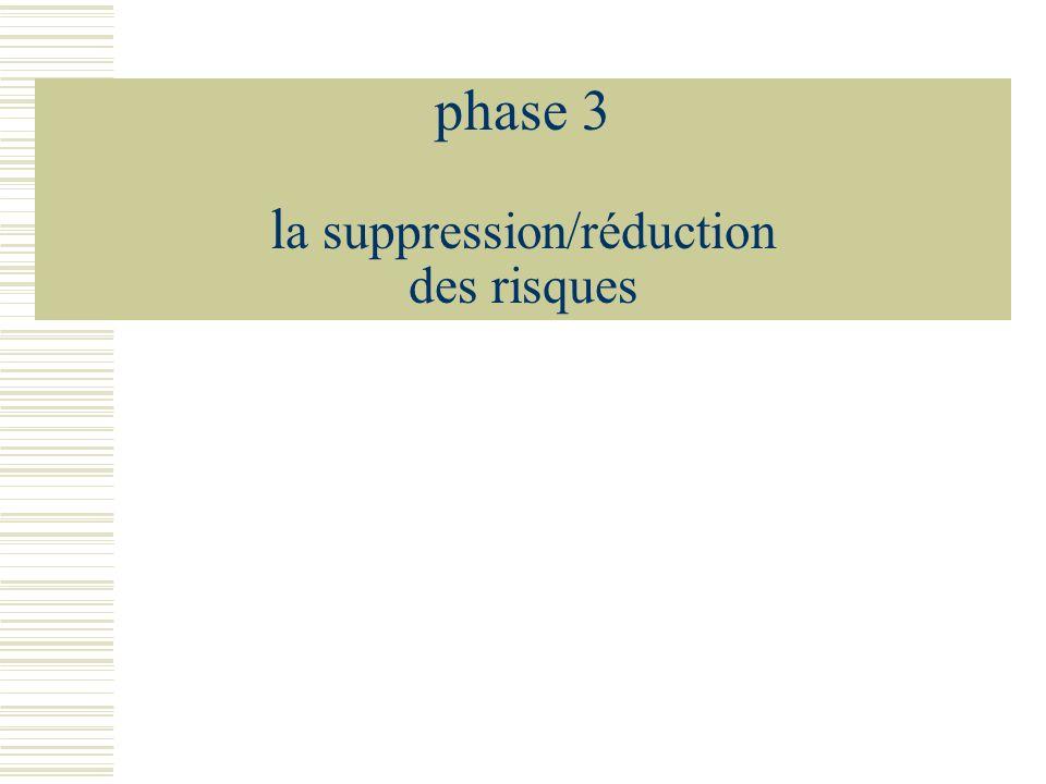 phase 3 l a suppression/réduction des risques