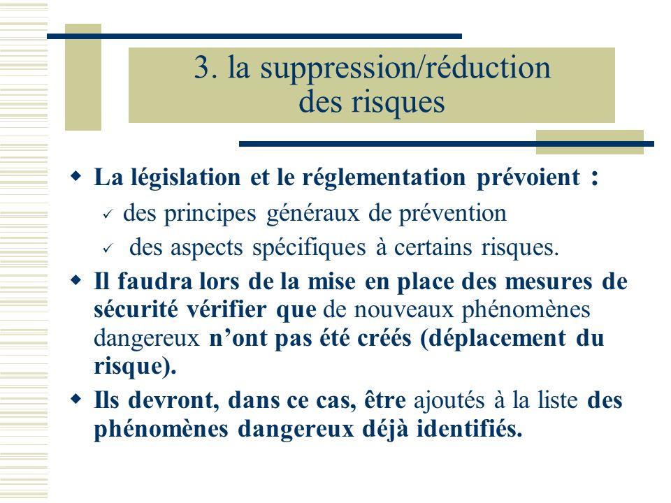 3. la suppression/réduction des risques La législation et le réglementation prévoient : des principes généraux de prévention des aspects spécifiques à