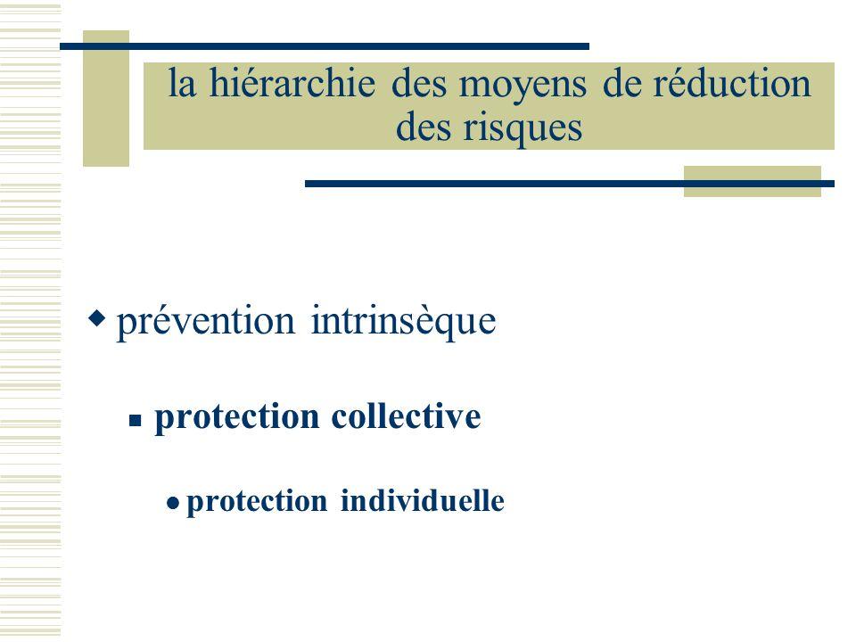 la hiérarchie des moyens de réduction des risques prévention intrinsèque protection collective protection individuelle
