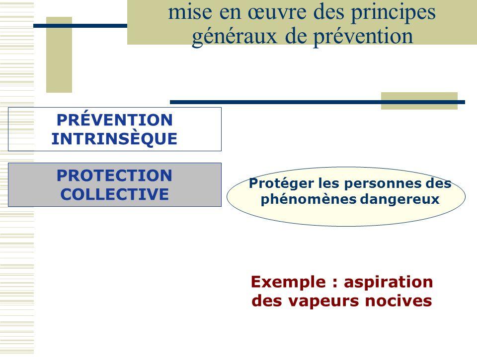 mise en œuvre des principes généraux de prévention PRÉVENTION INTRINSÈQUE Protéger les personnes des phénomènes dangereux Exemple : aspiration des vap