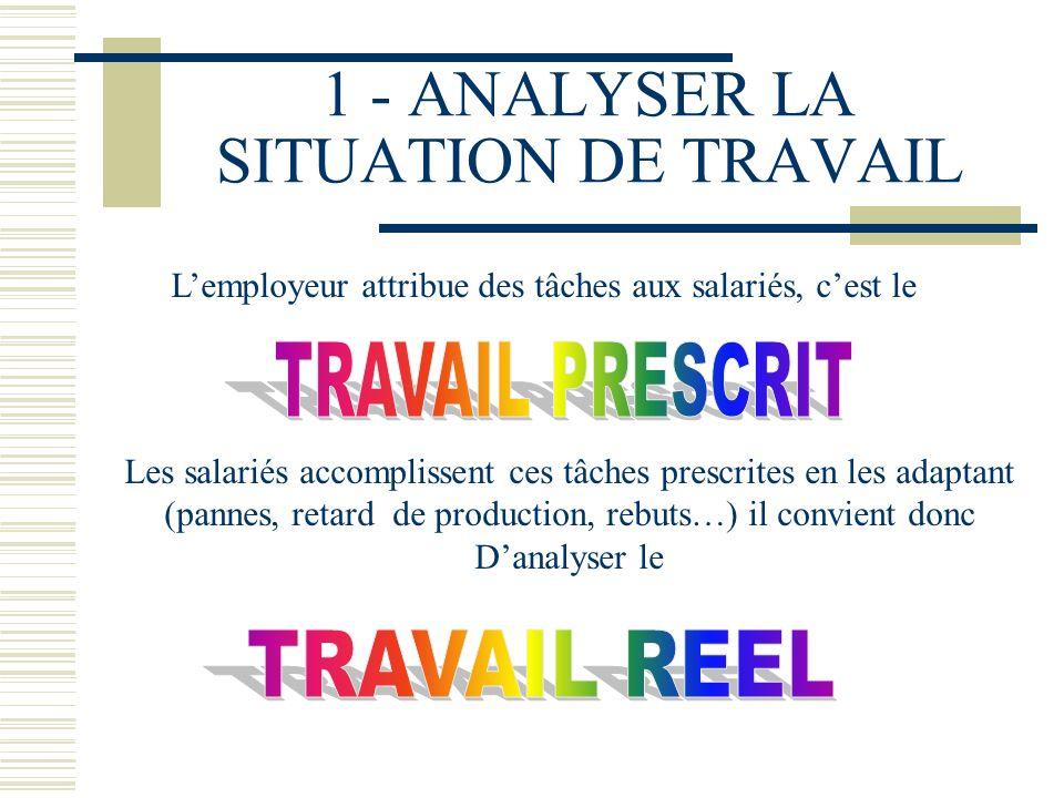 1 - ANALYSER LA SITUATION DE TRAVAIL Les salariés accomplissent ces tâches prescrites en les adaptant (pannes, retard de production, rebuts…) il convi
