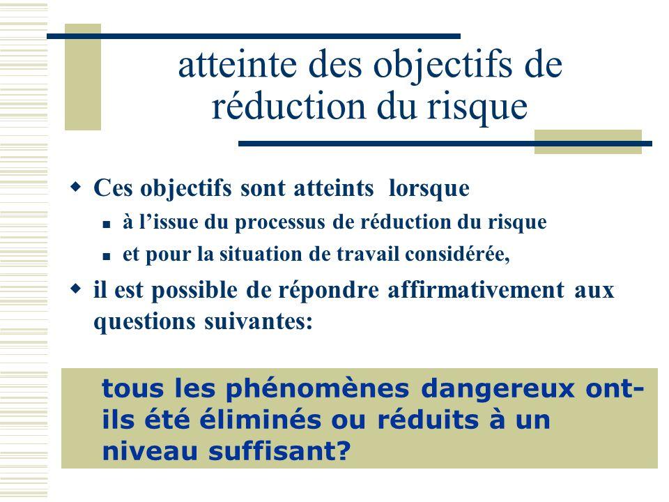 atteinte des objectifs de réduction du risque Ces objectifs sont atteints lorsque à lissue du processus de réduction du risque et pour la situation de