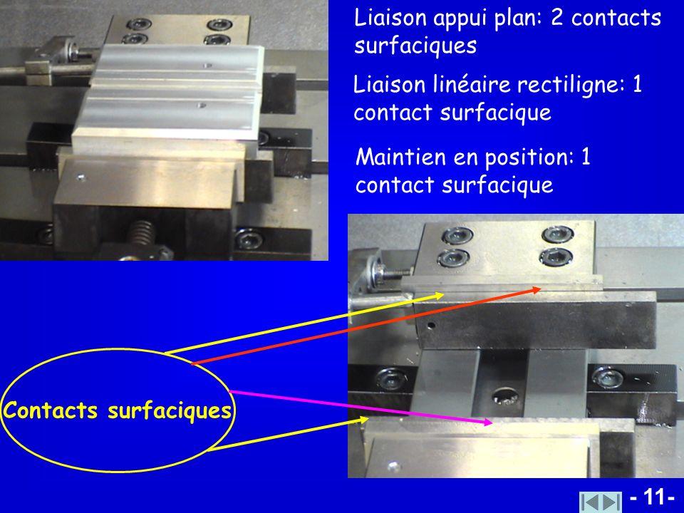 - 11- Contacts surfaciques Liaison appui plan: 2 contacts surfaciques Liaison linéaire rectiligne: 1 contact surfacique Maintien en position: 1 contac