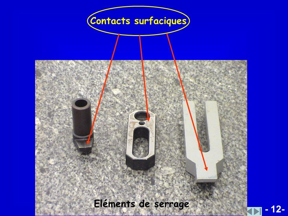 - 12- Contacts surfaciques Eléments de serrage