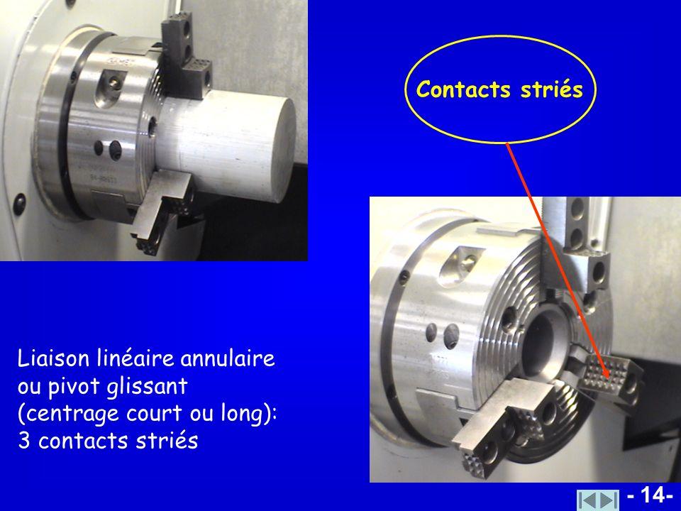 - 14- Contacts striés Liaison linéaire annulaire ou pivot glissant (centrage court ou long): 3 contacts striés
