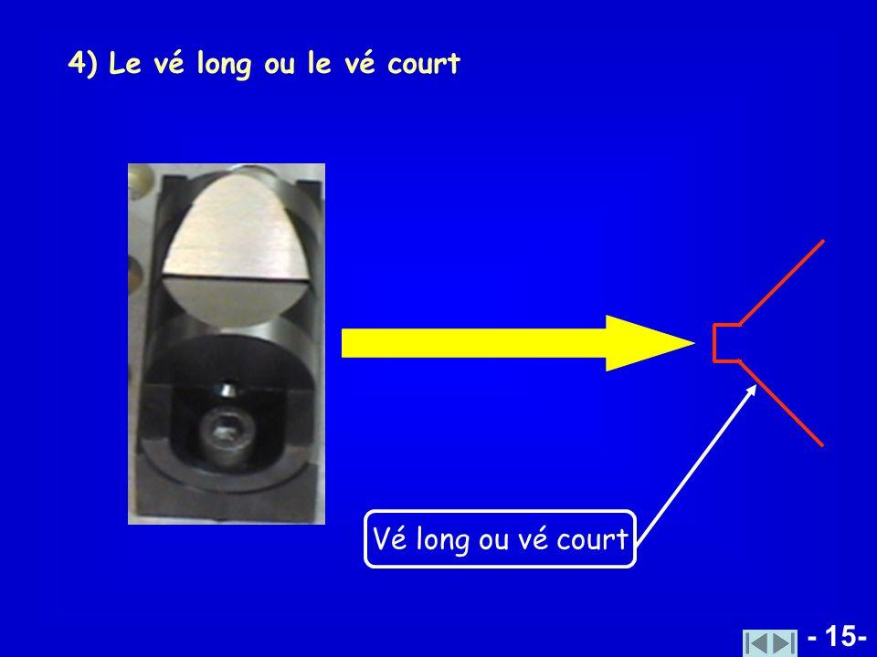 - 15- 4) Le vé long ou le vé court Vé long ou vé court