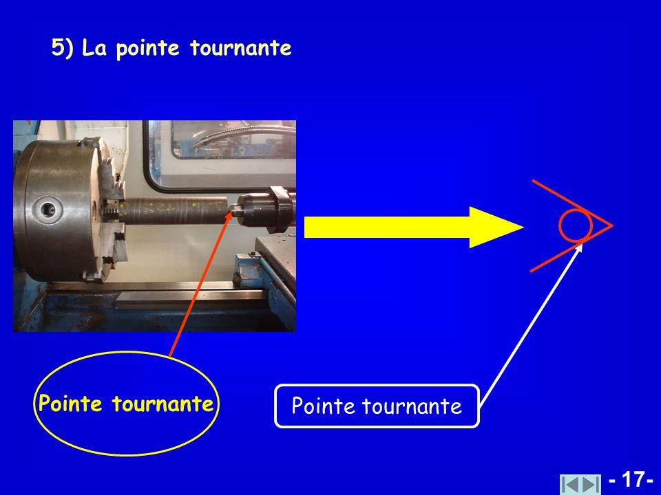 - 17- 5) La pointe tournante Pointe tournante