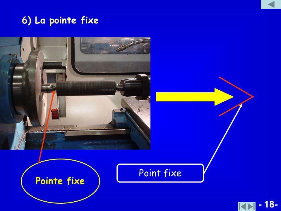 - 18- 6) La pointe fixe Point fixe Pointe fixe