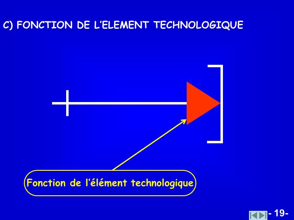 - 19- C) FONCTION DE LELEMENT TECHNOLOGIQUE Fonction de lélément technologique