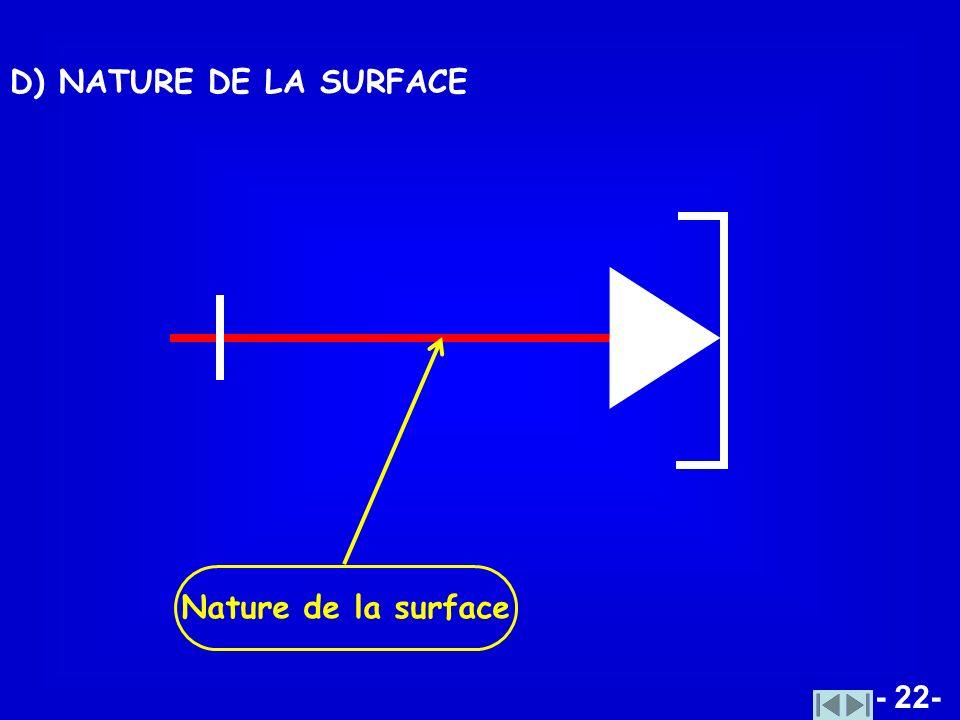 - 22- D) NATURE DE LA SURFACE Nature de la surface