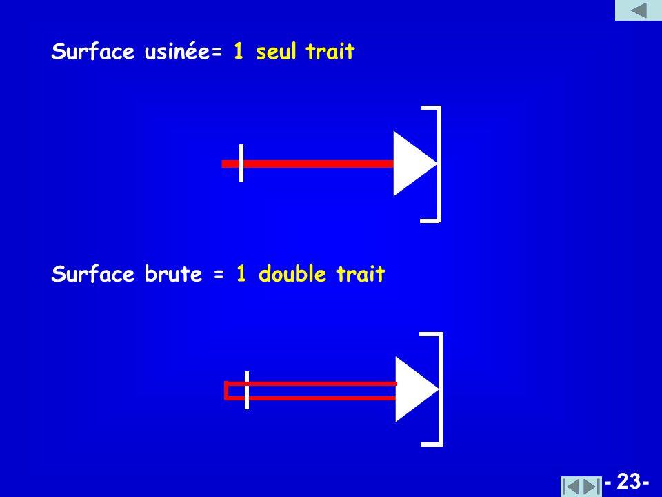- 23- Surface usinée= 1 seul trait Surface brute = 1 double trait
