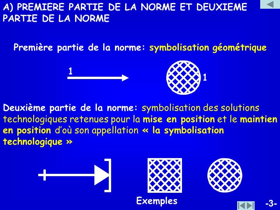 -3- Première partie de la norme: symbolisation géométrique Deuxième partie de la norme: symbolisation des solutions technologiques retenues pour la mi