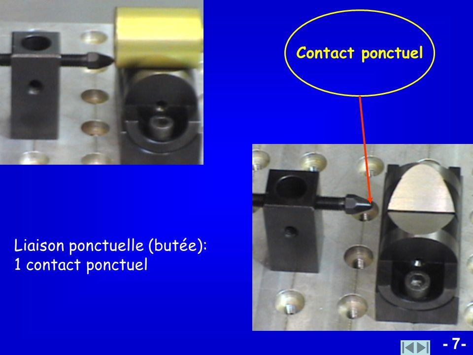 - 7- Contact ponctuel Liaison ponctuelle (butée): 1 contact ponctuel