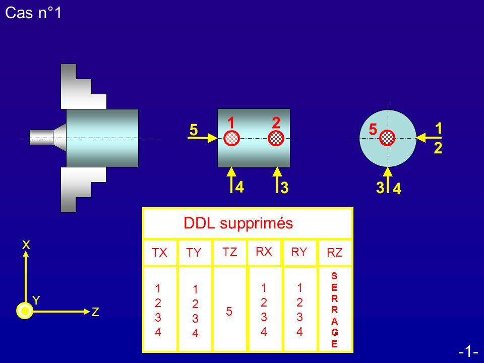 -1- Cas n°1 12 3 4 5 5 1 2 3 4 Z X Y DDL supprimés TXRZ TZ RX RY TY 12341234 12341234 12341234 12341234 5 SERRAGESERRAGE