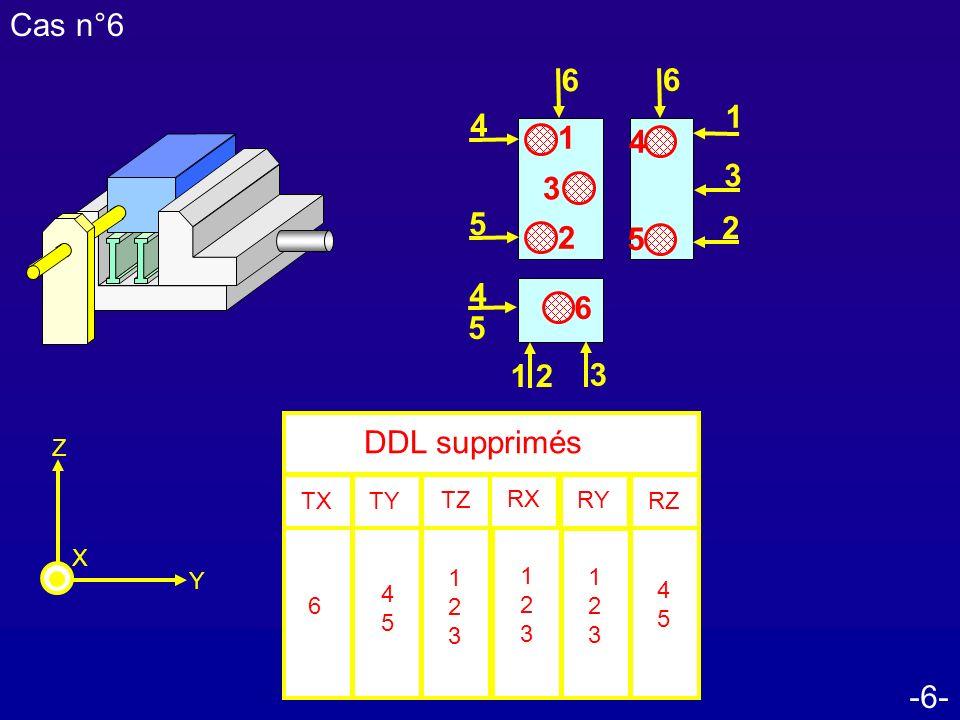 -6- Cas n°6 Y Z X DDL supprimés TXRZ TZ RX RY TY 1 1 1 2 2 2 3 3 3 4 4 4 5 5 5 6 6 6 6 4545 123123 123123 123123 4545