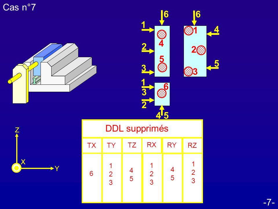 -7- Cas n°7 Y Z X DDL supprimés TXRZ TZ RX RY TY 6 4545 123123 123123 123123 4545 1 1 1 2 2 2 3 3 3 4 4 4 5 5 5 6 6 6