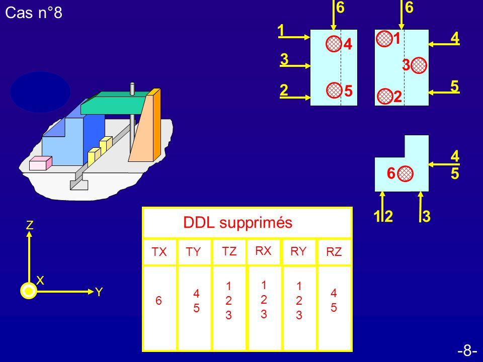 -8- Cas n°8 Y Z X DDL supprimés TXRZ TZ RX RY TY 6 4545 123123 123123 123123 4545 x y z 1 1 1 2 2 2 3 3 3 4 4 4 5 5 5 6 66