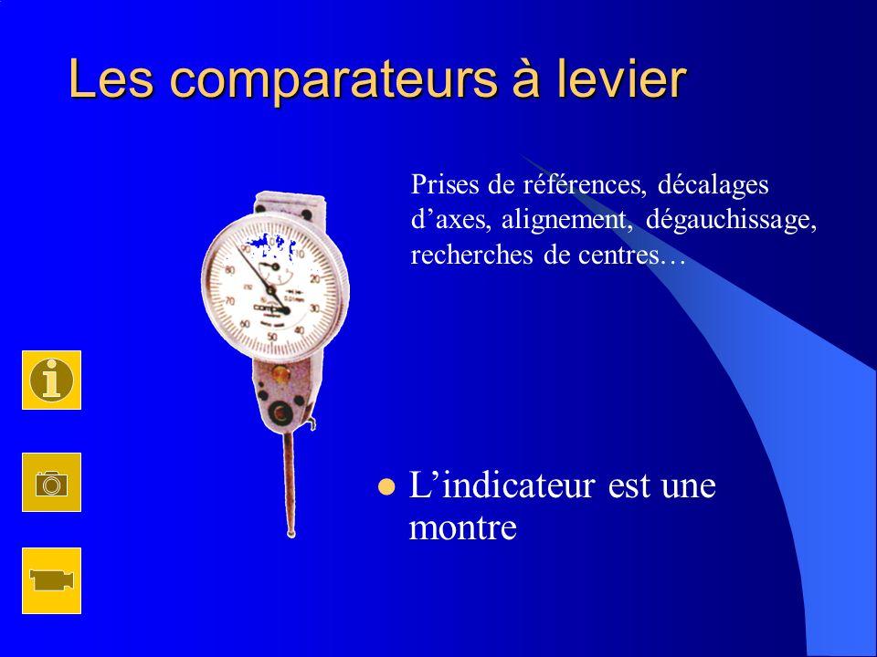 Les comparateurs à levier Lindicateur est une montre Prises de références, décalages daxes, alignement, dégauchissage, recherches de centres…