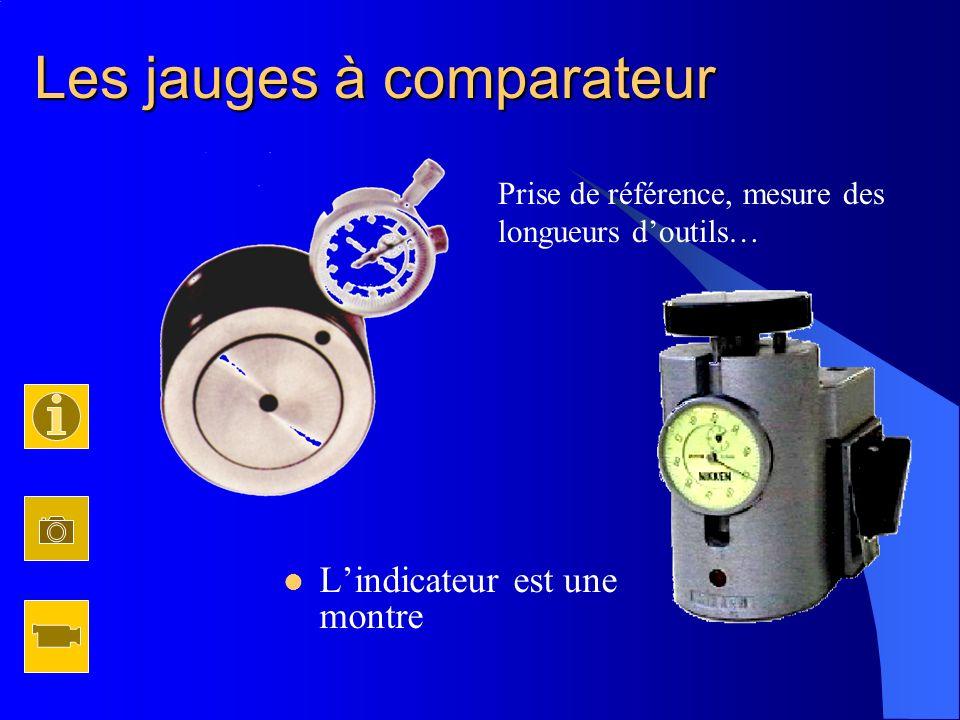 Les jauges à comparateur Lindicateur est une montre Prise de référence, mesure des longueurs doutils…