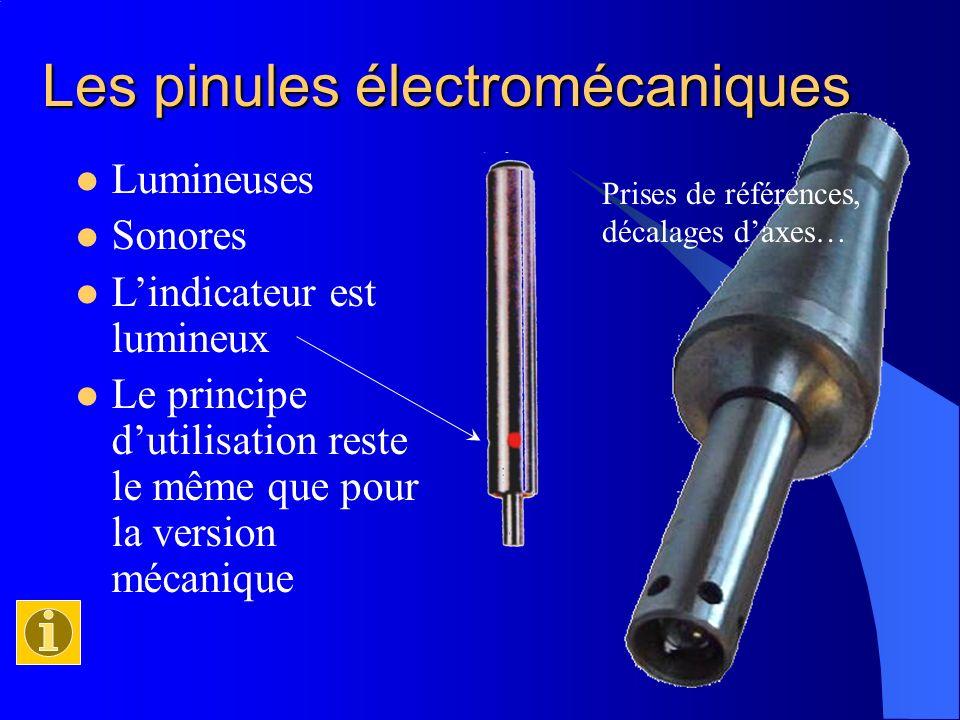 Les pinules électromécaniques Prises de références, décalages daxes… Lumineuses Sonores Lindicateur est lumineux Le principe dutilisation reste le mêm
