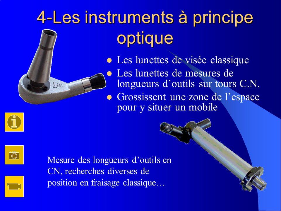4-Les instruments à principe optique Les lunettes de visée classique Les lunettes de mesures de longueurs doutils sur tours C.N. Grossissent une zone