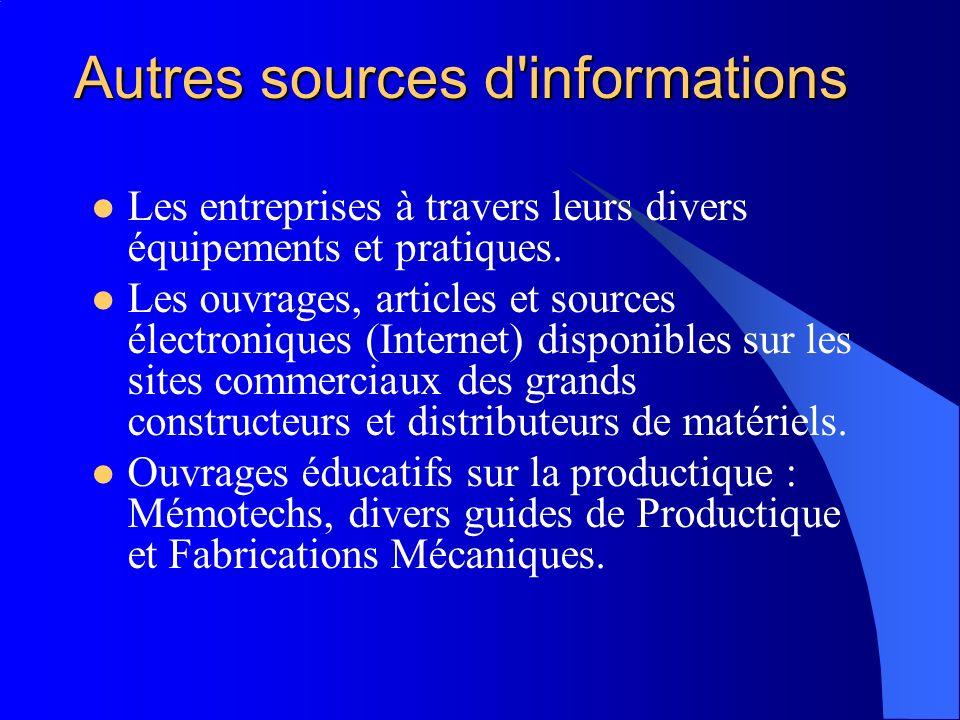 Autres sources d'informations Les entreprises à travers leurs divers équipements et pratiques. Les ouvrages, articles et sources électroniques (Intern