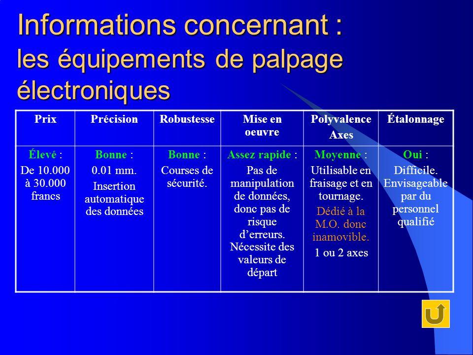 Informations concernant : PrixPrécisionRobustesseMise en oeuvre Polyvalence Axes Étalonnage Élevé : De 10.000 à 30.000 francs Bonne : 0.01 mm. Inserti
