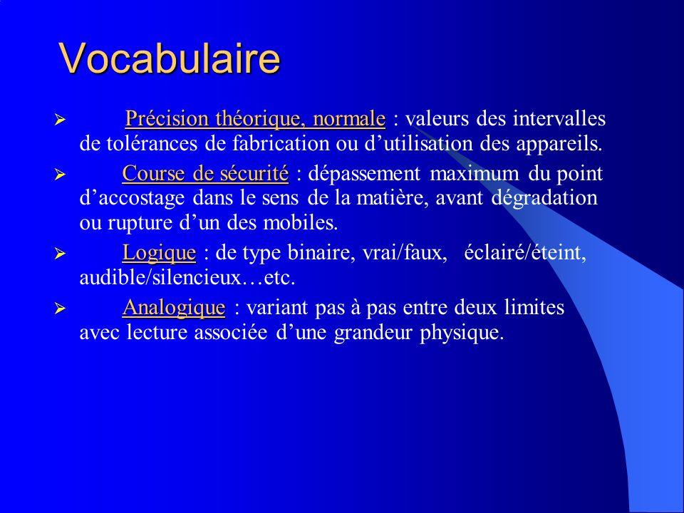 Vocabulaire Précision théorique, normale Précision théorique, normale : valeurs des intervalles de tolérances de fabrication ou dutilisation des appar