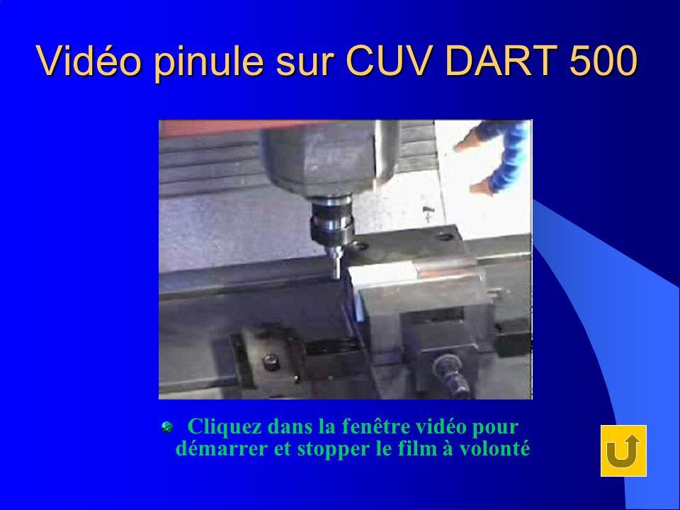 Vidéo pinule sur CUV DART 500 Cliquez dans la fenêtre vidéo pour démarrer et stopper le film à volonté