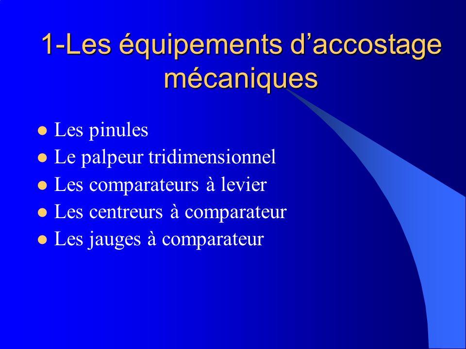 Informations concernant : PrixPrécisionRobustesseMise en oeuvre Polyvalence Axes Étalonnage Moyen : Environ 1500 francs Moyenne : 0.015 mm.