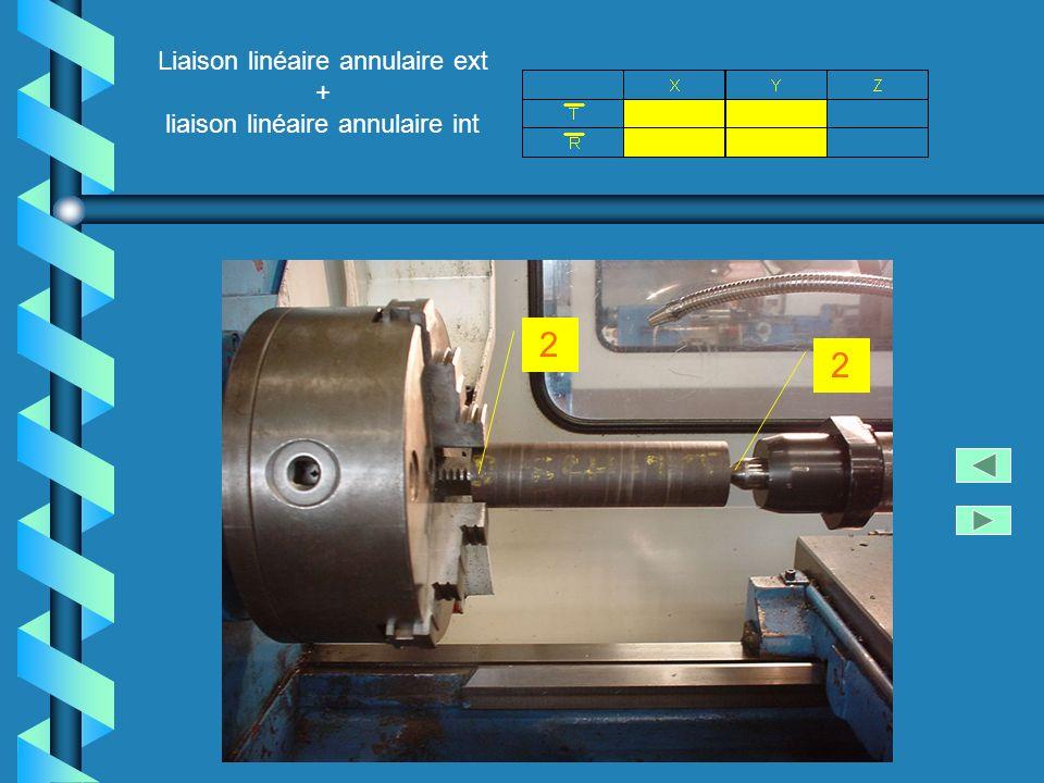 Liaison linéaire annulaire ext + liaison linéaire annulaire int 2 2