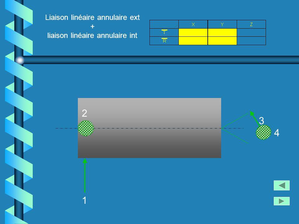 Liaison linéaire annulaire ext + liaison linéaire annulaire int 1 2 3 4