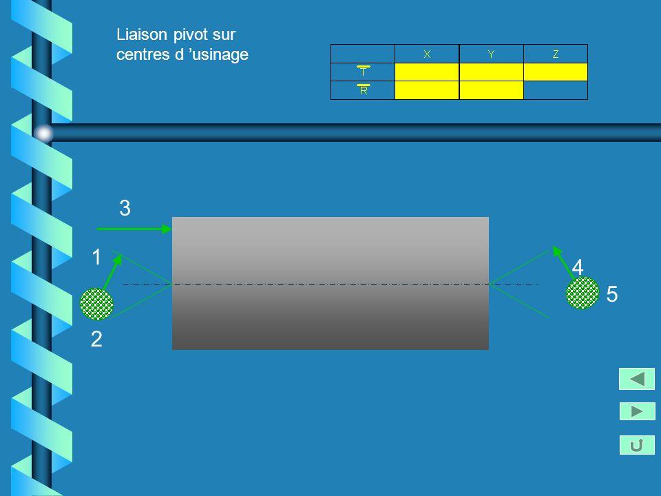 4 5 1 2 3 Liaison pivot sur centres d usinage