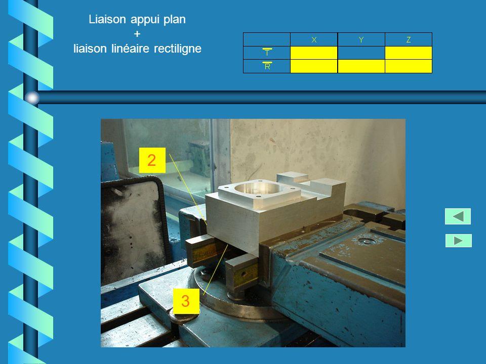 Liaison appui plan + liaison linéaire rectiligne 3 2