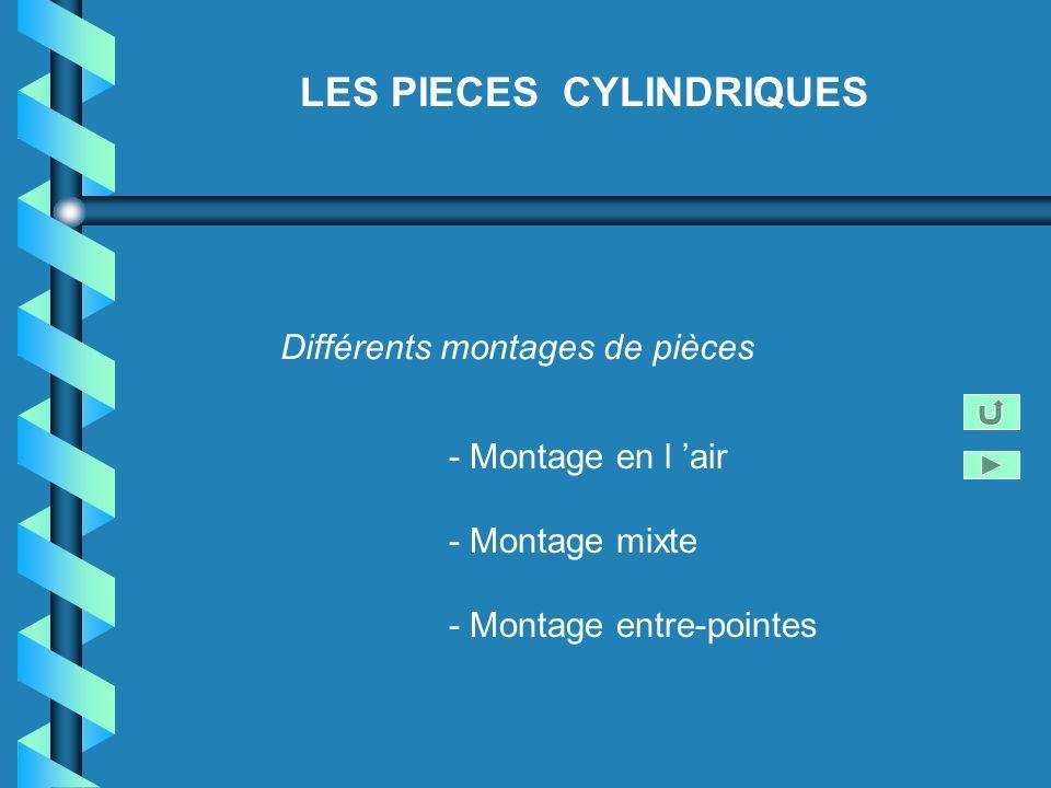 LES PIECES CYLINDRIQUES Différents montages de pièces - Montage en l air - Montage mixte - Montage entre-pointes