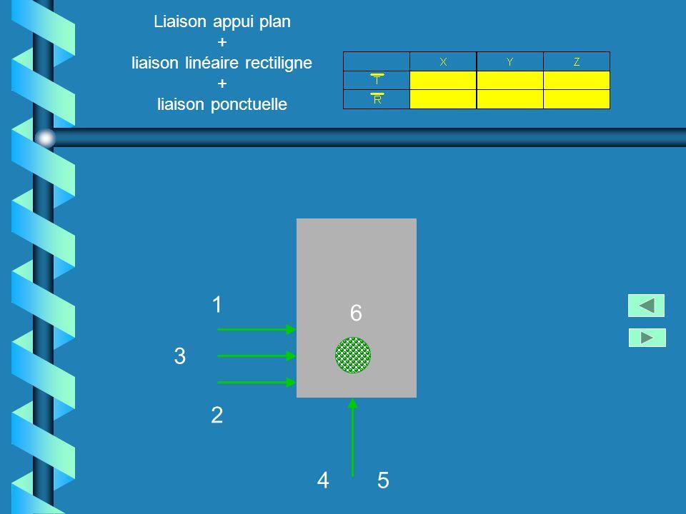 1 2 3 45 Liaison appui plan + liaison linéaire rectiligne + liaison ponctuelle 6
