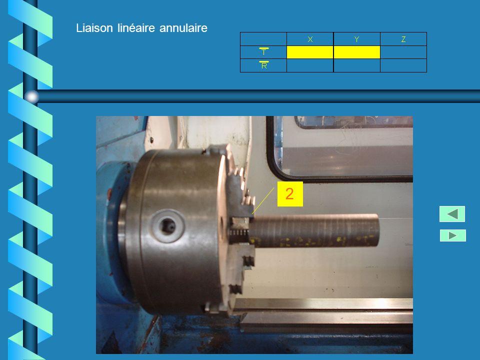 Liaison appui plan + liaison linéaire rectiligne + liaison ponctuelle 2 3 1