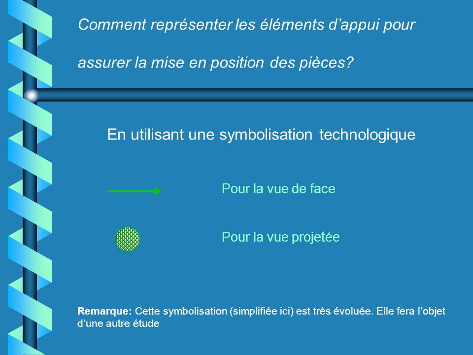 Comment représenter les éléments dappui pour assurer la mise en position des pièces? En utilisant une symbolisation technologique Pour la vue de face
