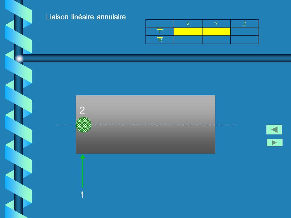 Liaison linéaire annulaire 1 2