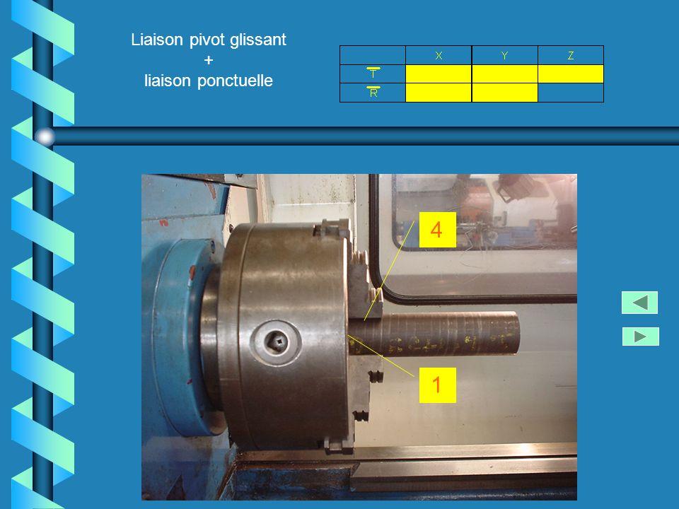 Liaison appui plan + liaison linéaire rectiligne + liaison ponctuelle 1 2 3