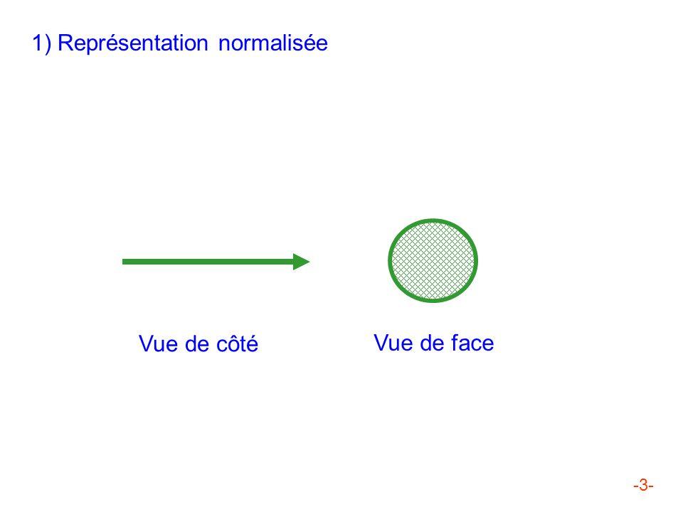 -3- 1) Représentation normalisée Vue de côté Vue de face