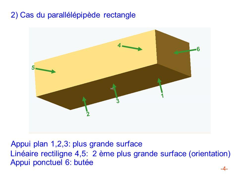 -4- 2) Cas du parallélépipède rectangle 1 2 3 4 5 6 Appui plan 1,2,3: plus grande surface Linéaire rectiligne 4,5: 2 ème plus grande surface (orientat